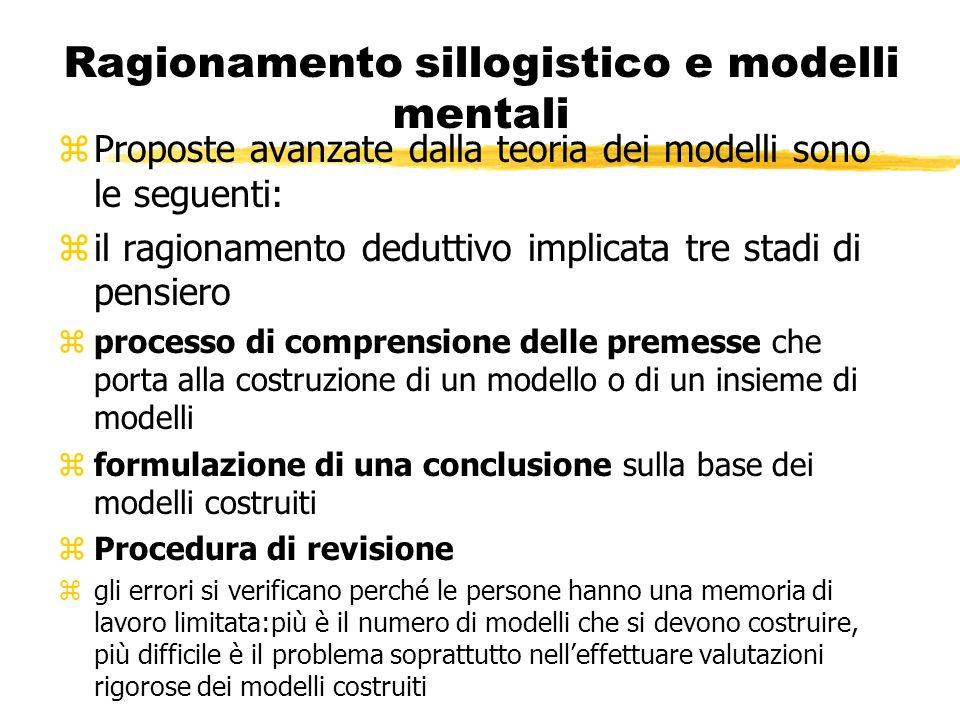 Ragionamento sillogistico e modelli mentali zProposte avanzate dalla teoria dei modelli sono le seguenti: zil ragionamento deduttivo implicata tre sta