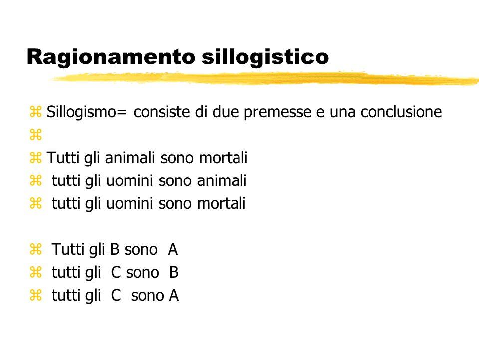 Ragionamento sillogistico zSillogismo= consiste di due premesse e una conclusione z zTutti gli animali sono mortali z tutti gli uomini sono animali z