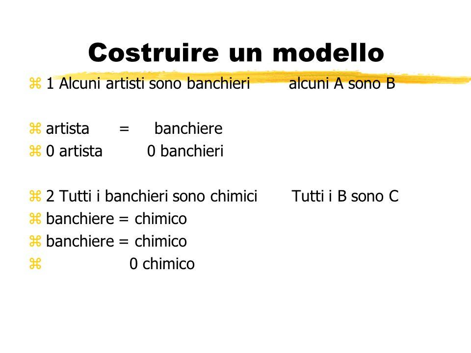 Costruire un modello z1 Alcuni artisti sono banchieri alcuni A sono B zartista = banchiere z0 artista 0 banchieri z2 Tutti i banchieri sono chimici Tu