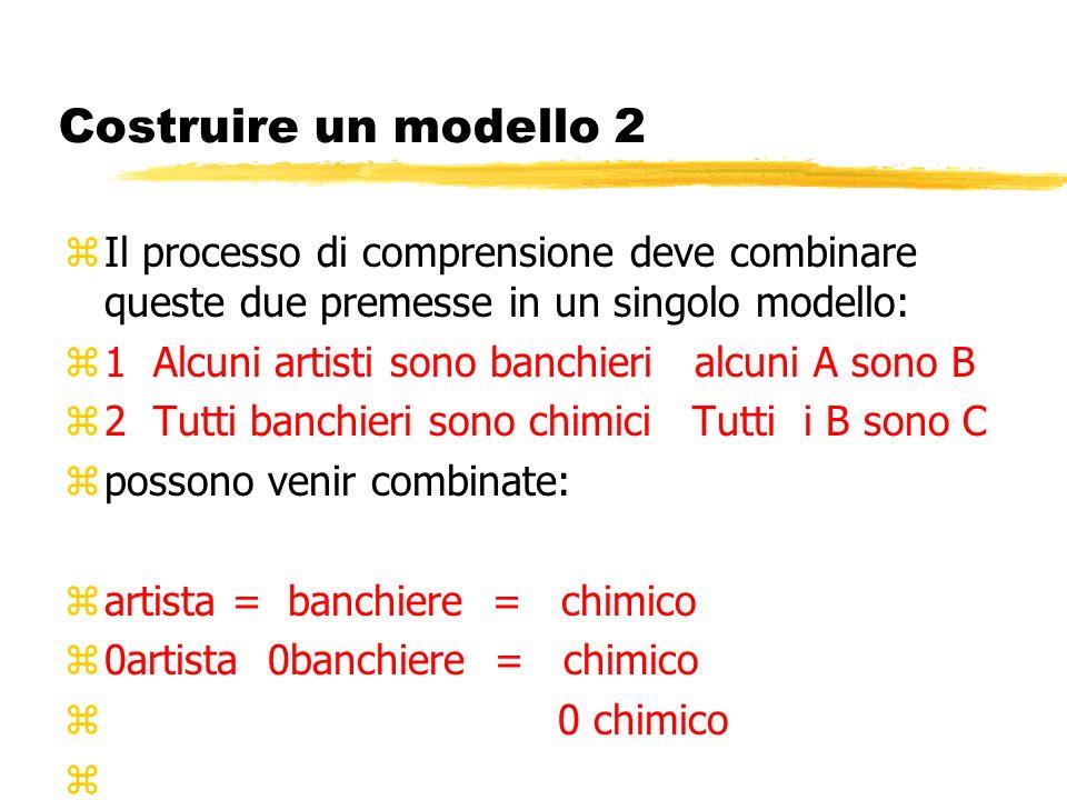Costruire un modello 2 zIl processo di comprensione deve combinare queste due premesse in un singolo modello: z1 Alcuni artisti sono banchieri alcuni
