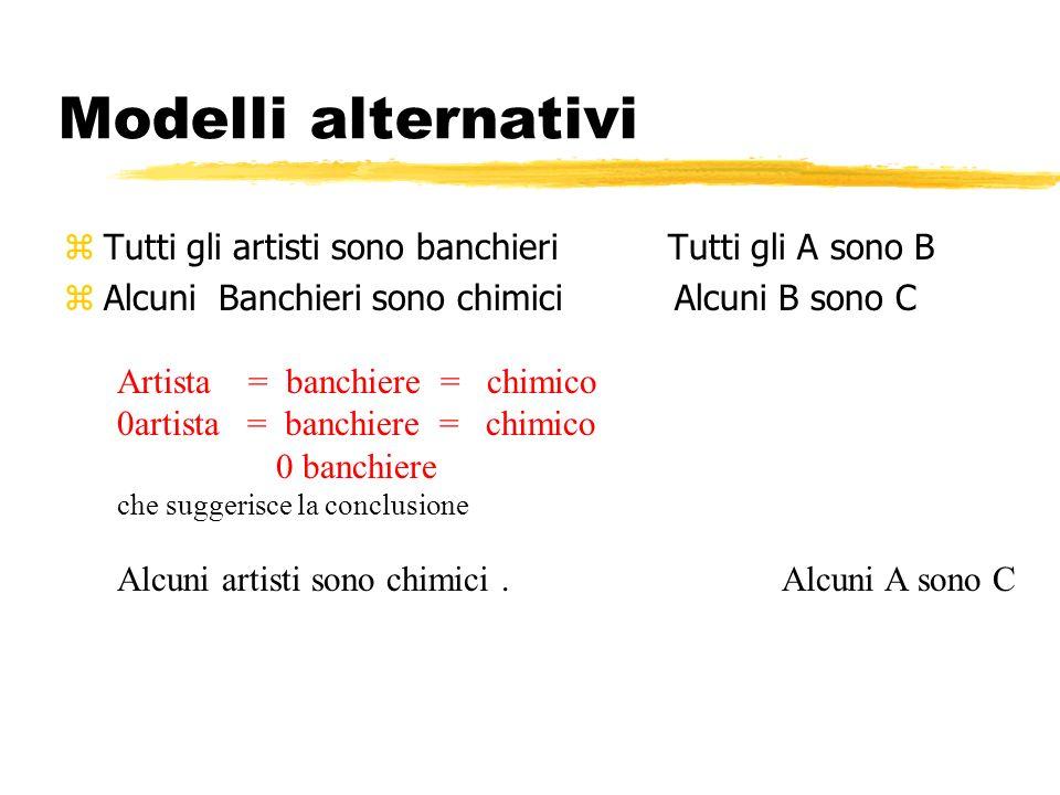 Modelli alternativi zTutti gli artisti sono banchieri Tutti gli A sono B zAlcuni Banchieri sono chimici Alcuni B sono C Artista = banchiere = chimico