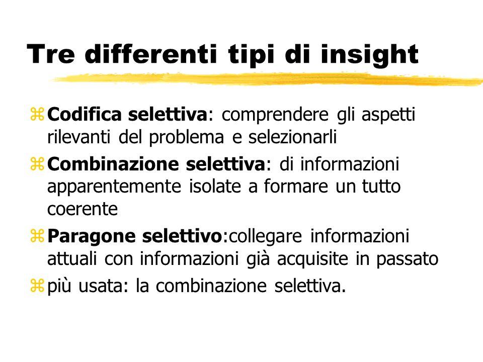 Tre differenti tipi di insight zCodifica selettiva: comprendere gli aspetti rilevanti del problema e selezionarli zCombinazione selettiva: di informaz