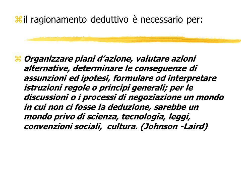 zil ragionamento deduttivo è necessario per: zOrganizzare piani dazione, valutare azioni alternative, determinare le conseguenze di assunzioni ed ipot