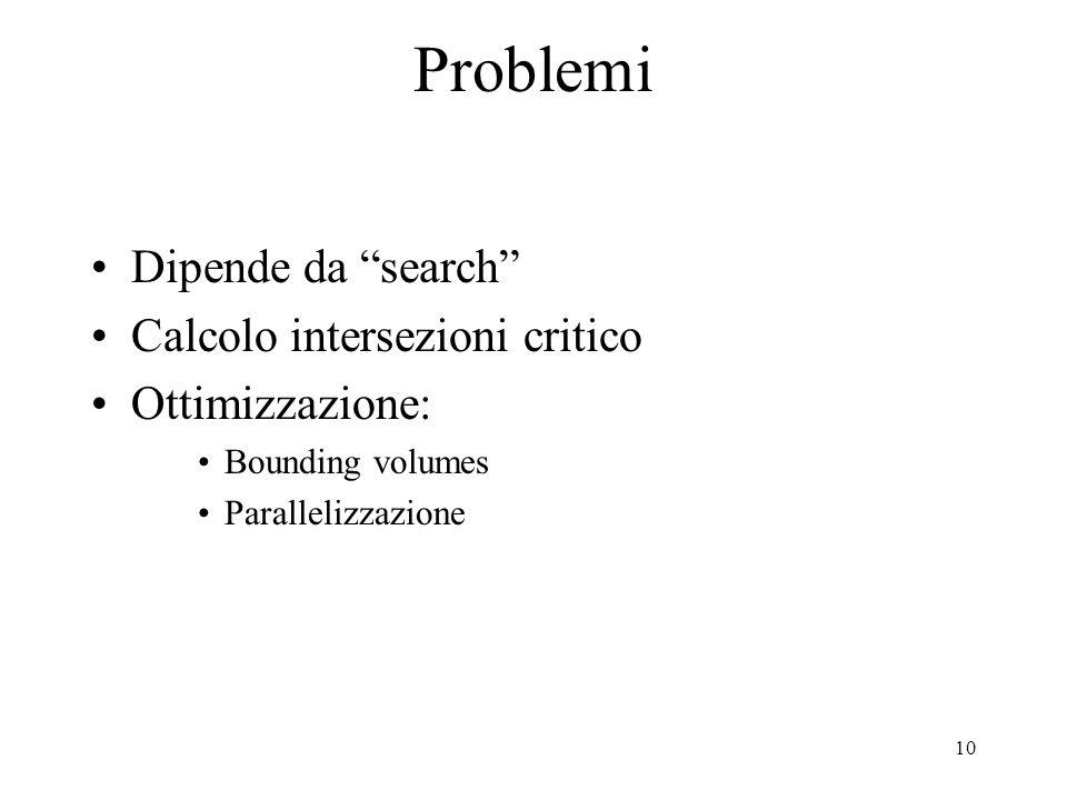 10 Problemi Dipende da search Calcolo intersezioni critico Ottimizzazione: Bounding volumes Parallelizzazione
