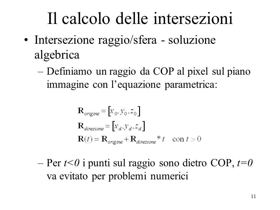 11 Il calcolo delle intersezioni Intersezione raggio/sfera - soluzione algebrica –Definiamo un raggio da COP al pixel sul piano immagine con lequazion