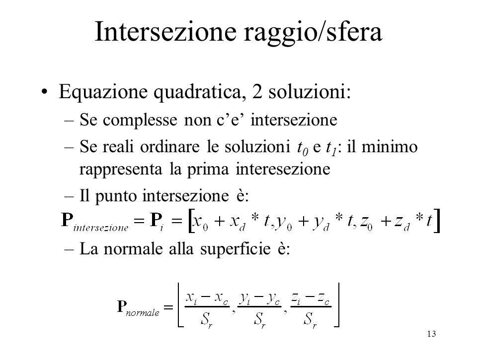 13 Intersezione raggio/sfera Equazione quadratica, 2 soluzioni: –Se complesse non ce intersezione –Se reali ordinare le soluzioni t 0 e t 1 : il minim