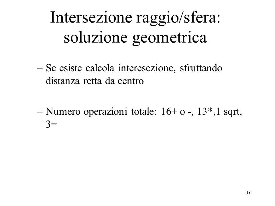 16 Intersezione raggio/sfera: soluzione geometrica –Se esiste calcola interesezione, sfruttando distanza retta da centro –Numero operazioni totale: 16