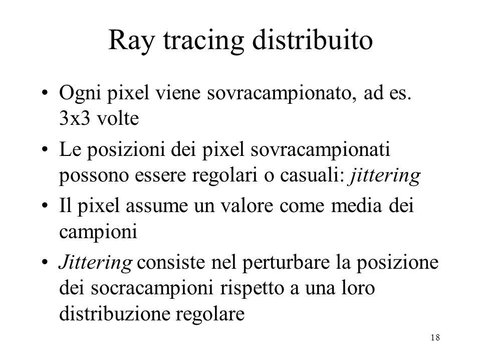 18 Ray tracing distribuito Ogni pixel viene sovracampionato, ad es. 3x3 volte Le posizioni dei pixel sovracampionati possono essere regolari o casuali