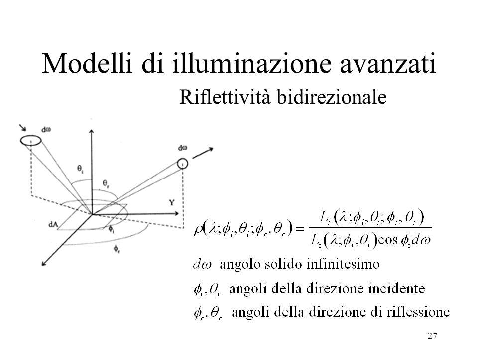 27 Modelli di illuminazione avanzati Riflettività bidirezionale