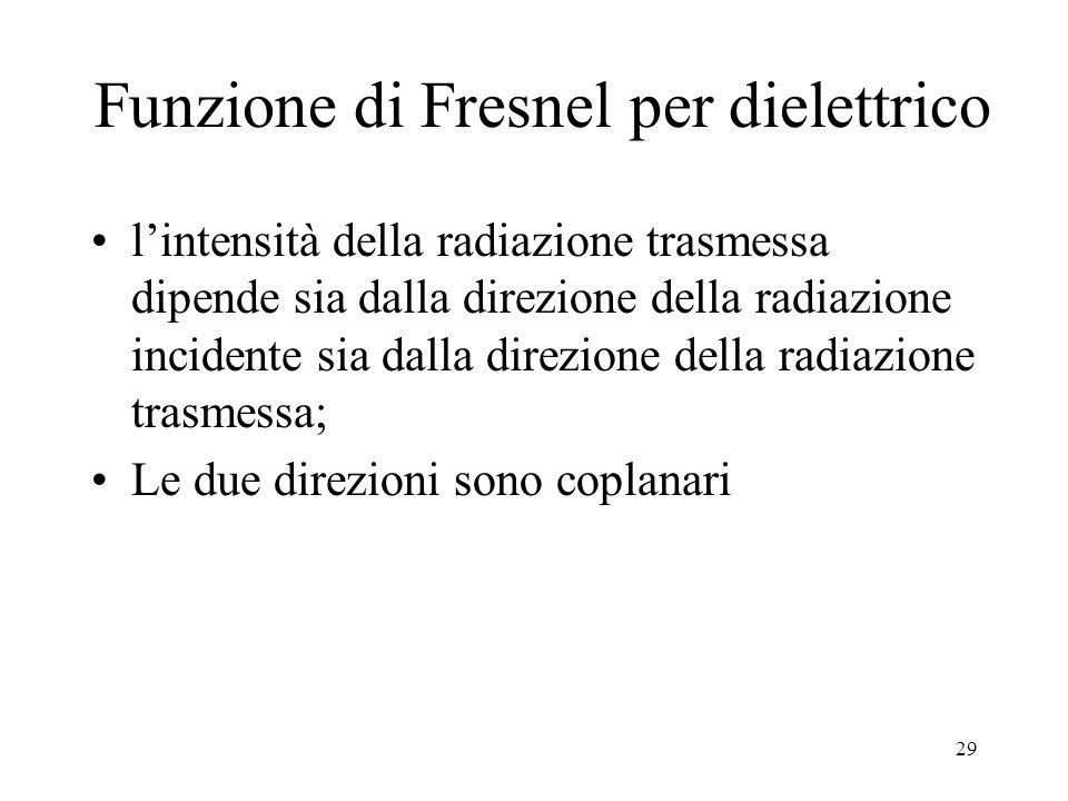 29 Funzione di Fresnel per dielettrico lintensità della radiazione trasmessa dipende sia dalla direzione della radiazione incidente sia dalla direzion