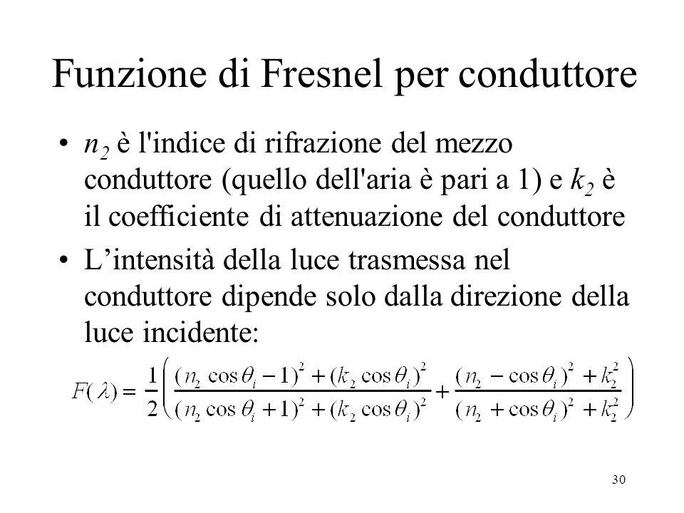 30 Funzione di Fresnel per conduttore n 2 è l'indice di rifrazione del mezzo conduttore (quello dell'aria è pari a 1) e k 2 è il coefficiente di atten