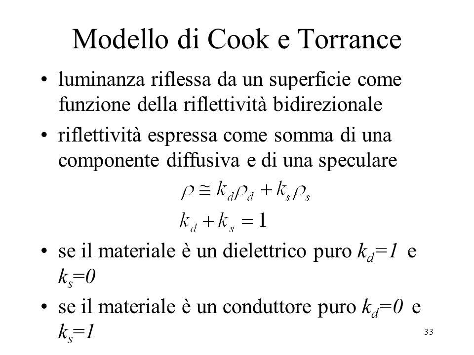 33 Modello di Cook e Torrance luminanza riflessa da un superficie come funzione della riflettività bidirezionale riflettività espressa come somma di u