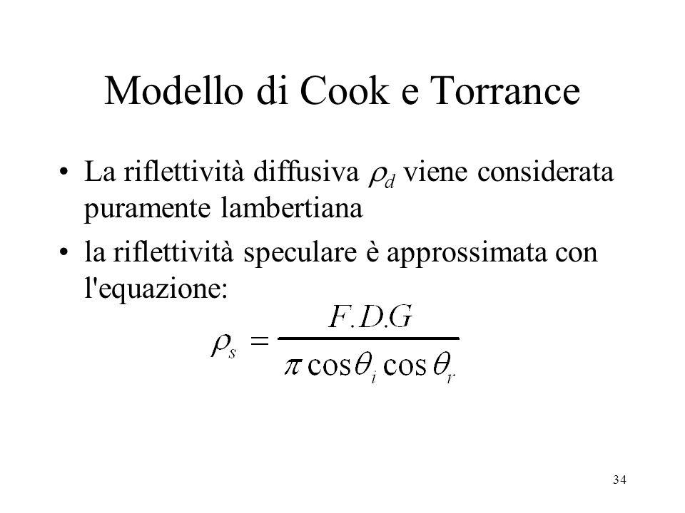 34 Modello di Cook e Torrance La riflettività diffusiva d viene considerata puramente lambertiana la riflettività speculare è approssimata con l'equaz