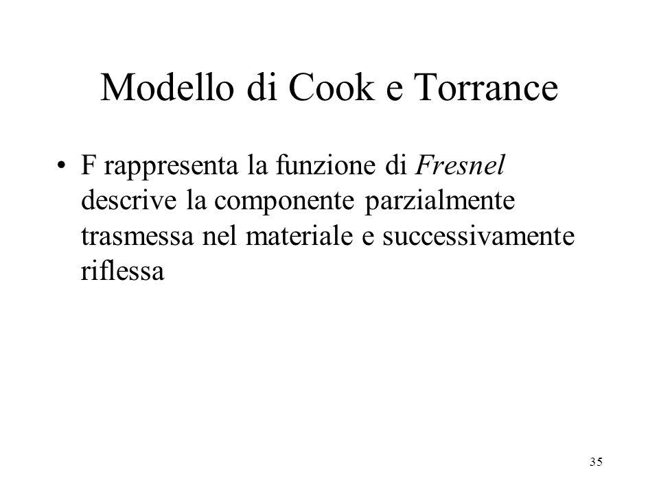 35 Modello di Cook e Torrance F rappresenta la funzione di Fresnel descrive la componente parzialmente trasmessa nel materiale e successivamente rifle