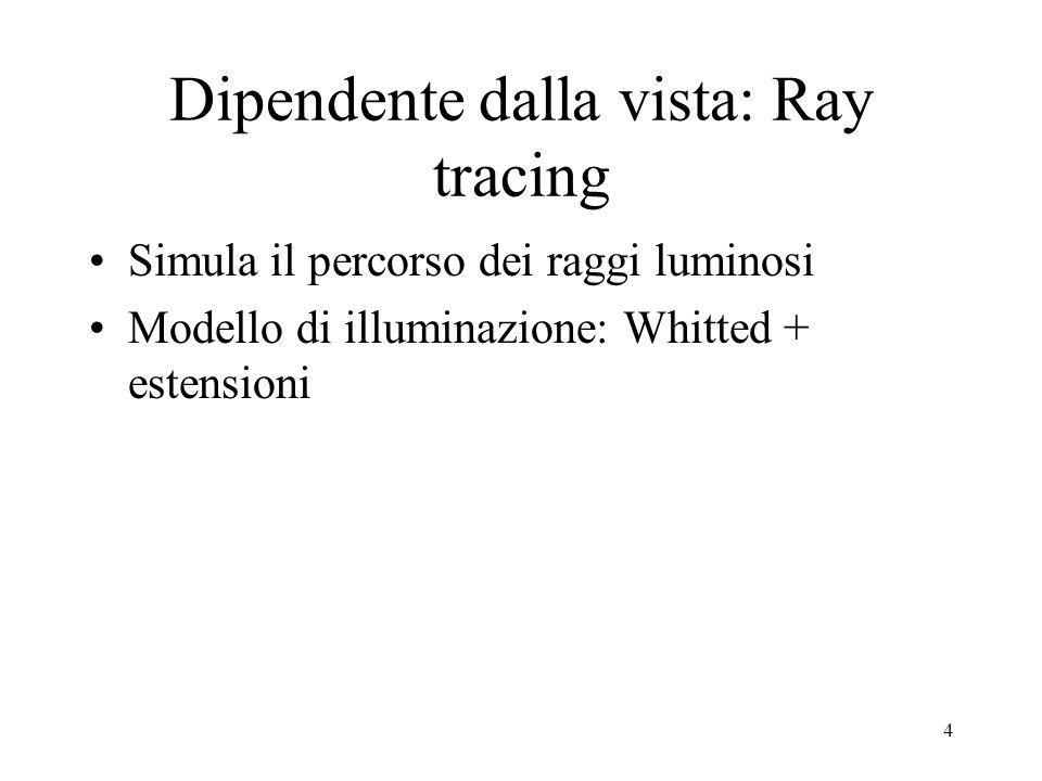 4 Dipendente dalla vista: Ray tracing Simula il percorso dei raggi luminosi Modello di illuminazione: Whitted + estensioni