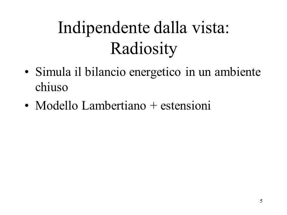 5 Indipendente dalla vista: Radiosity Simula il bilancio energetico in un ambiente chiuso Modello Lambertiano + estensioni