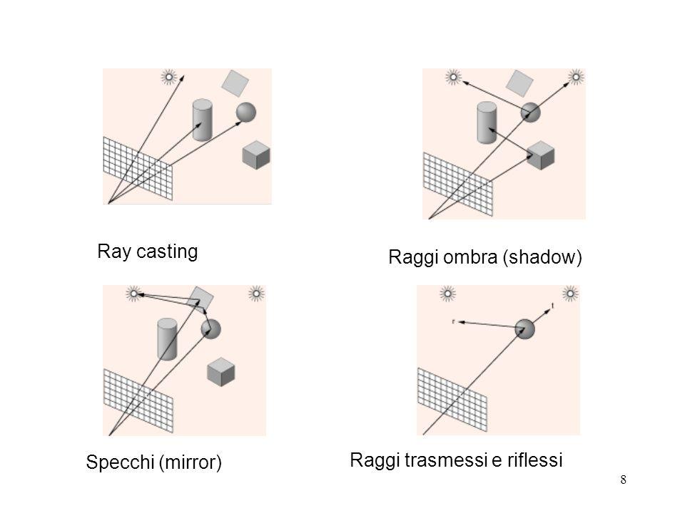 8 Ray casting Raggi ombra (shadow) Specchi (mirror) Raggi trasmessi e riflessi