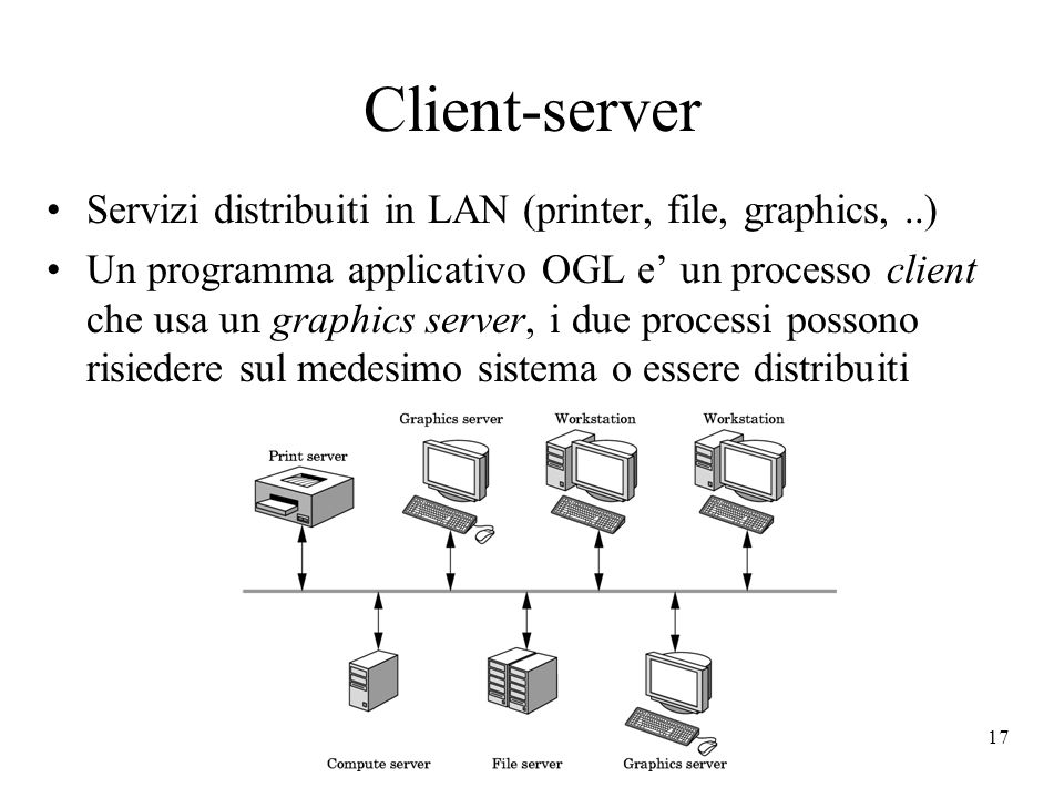 17 Client-server Servizi distribuiti in LAN (printer, file, graphics,..) Un programma applicativo OGL e un processo client che usa un graphics server, i due processi possono risiedere sul medesimo sistema o essere distribuiti
