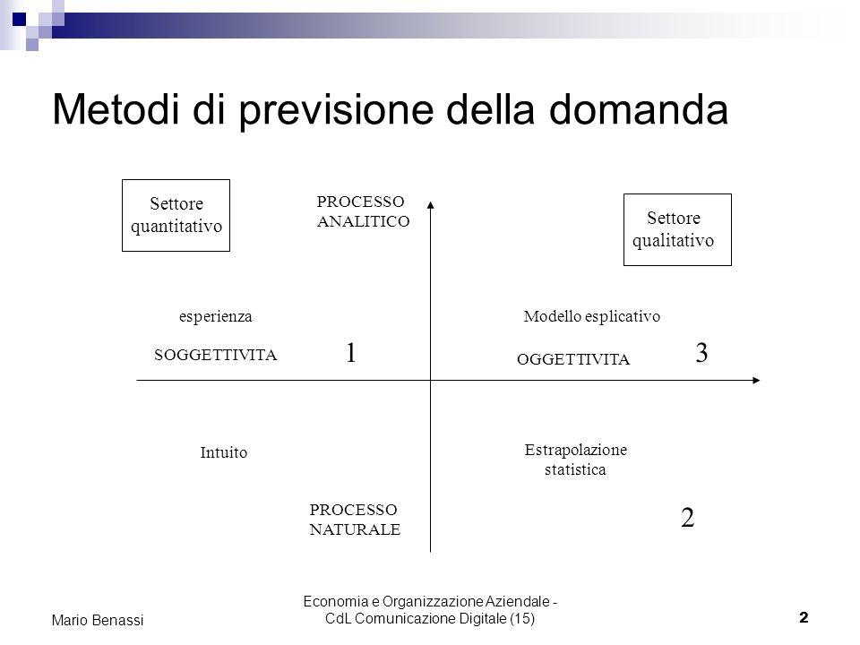 Economia e Organizzazione Aziendale - CdL Comunicazione Digitale (15)2 Mario Benassi Metodi di previsione della domanda Settore quantitativo Settore q