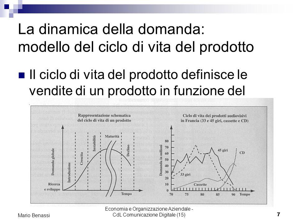 Economia e Organizzazione Aziendale - CdL Comunicazione Digitale (15)7 Mario Benassi La dinamica della domanda: modello del ciclo di vita del prodotto Il ciclo di vita del prodotto definisce le vendite di un prodotto in funzione del tempo: