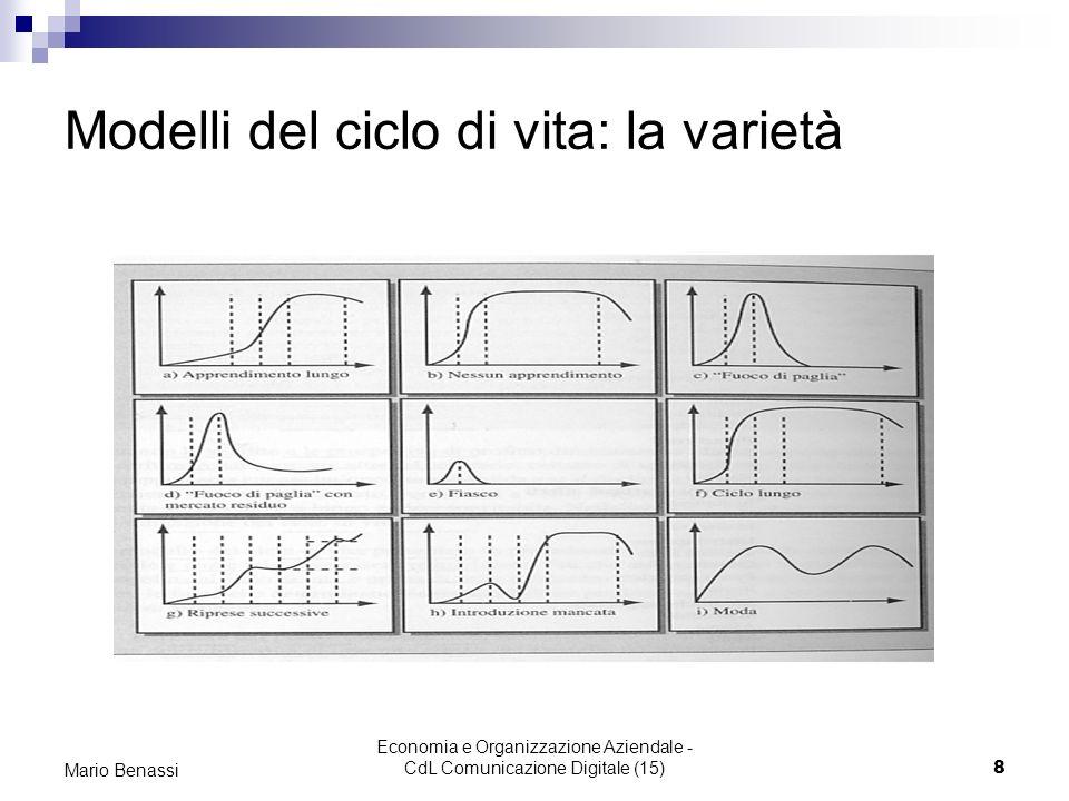 Economia e Organizzazione Aziendale - CdL Comunicazione Digitale (15)9 Mario Benassi Ciclo di vita del prodotto: le fasi Il ciclo di vita del prodotto è composto da fasi.