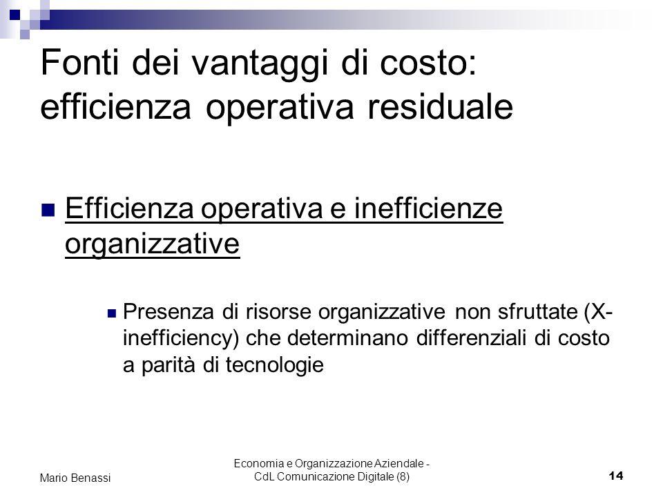 Economia e Organizzazione Aziendale - CdL Comunicazione Digitale (8)14 Mario Benassi Fonti dei vantaggi di costo: efficienza operativa residuale Effic
