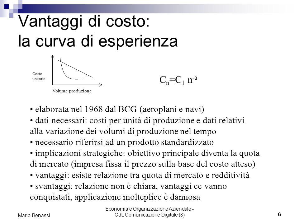 Economia e Organizzazione Aziendale - CdL Comunicazione Digitale (8)6 Mario Benassi Vantaggi di costo: la curva di esperienza Volume produzione Costo