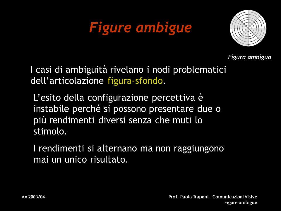 AA 2003/04Prof. Paola Trapani - Comunicazioni Visive Figure ambigue I casi di ambiguità rivelano i nodi problematici dellarticolazione figura-sfondo.