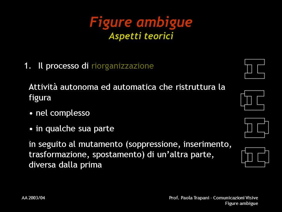 AA 2003/04Prof. Paola Trapani - Comunicazioni Visive Figure ambigue Figure ambigue Aspetti teorici 1.Il processo di riorganizzazione Attività autonoma