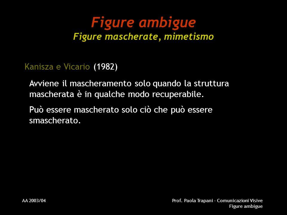 AA 2003/04Prof. Paola Trapani - Comunicazioni Visive Figure ambigue Figure ambigue Figure mascherate, mimetismo Kanisza e Vicario (1982) Avviene il ma