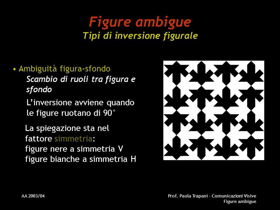 AA 2003/04Prof. Paola Trapani - Comunicazioni Visive Figure ambigue Figure ambigue Tipi di inversione figurale Ambiguità figura-sfondo Scambio di ruol