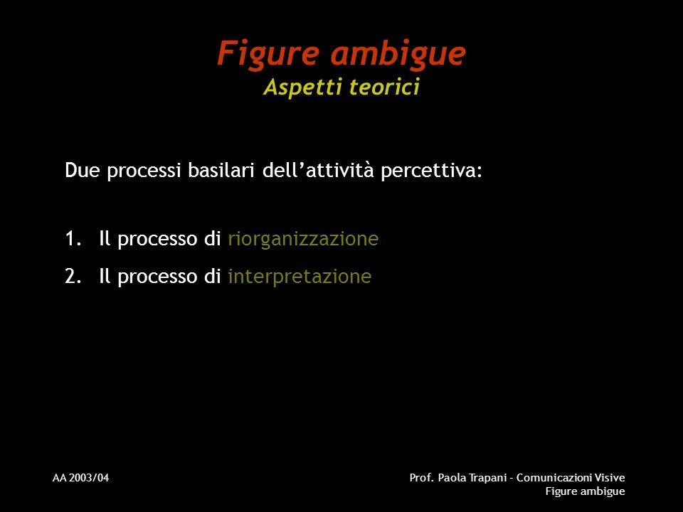 AA 2003/04Prof. Paola Trapani - Comunicazioni Visive Figure ambigue Figure ambigue Aspetti teorici Due processi basilari dellattività percettiva: 1.Il