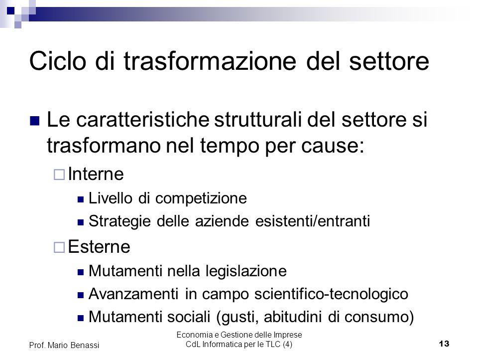 Economia e Gestione delle Imprese CdL Informatica per le TLC (4)13 Prof.