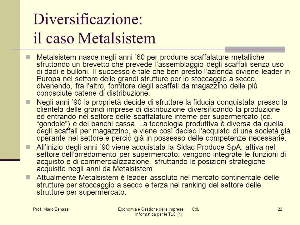 Prof. Mario Benassi Economia e Gestione delle Imprese CdL Informatica per le TLC (4) 22 Diversificazione: il caso Metalsistem Metalsistem nasce negli