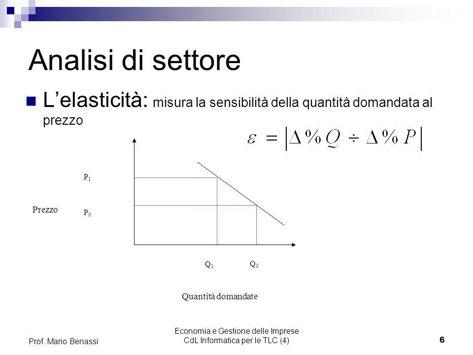 Economia e Gestione delle Imprese CdL Informatica per le TLC (4)6 Prof.
