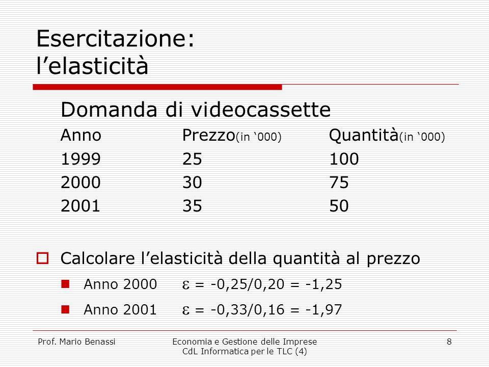 Prof. Mario BenassiEconomia e Gestione delle Imprese CdL Informatica per le TLC (4) 8 Esercitazione: lelasticità Domanda di videocassette AnnoPrezzo (