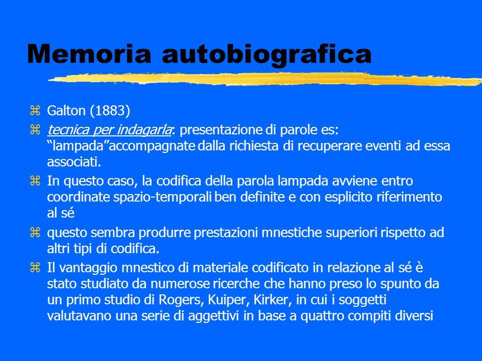 Memoria autobiografica zGalton (1883) ztecnica per indagarla: presentazione di parole es: lampadaaccompagnate dalla richiesta di recuperare eventi ad