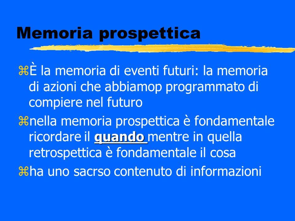 Memoria prospettica zÈ la memoria di eventi futuri: la memoria di azioni che abbiamop programmato di compiere nel futuro quando znella memoria prospet