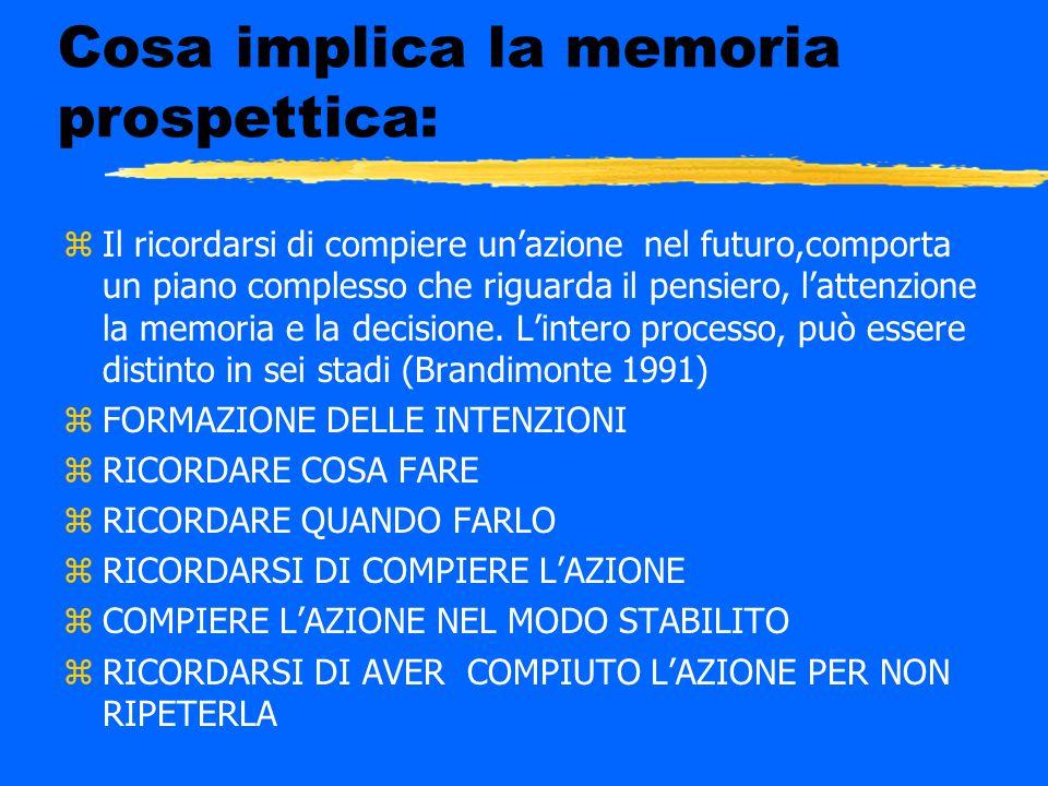 Cosa implica la memoria prospettica: zIl ricordarsi di compiere unazione nel futuro,comporta un piano complesso che riguarda il pensiero, lattenzione