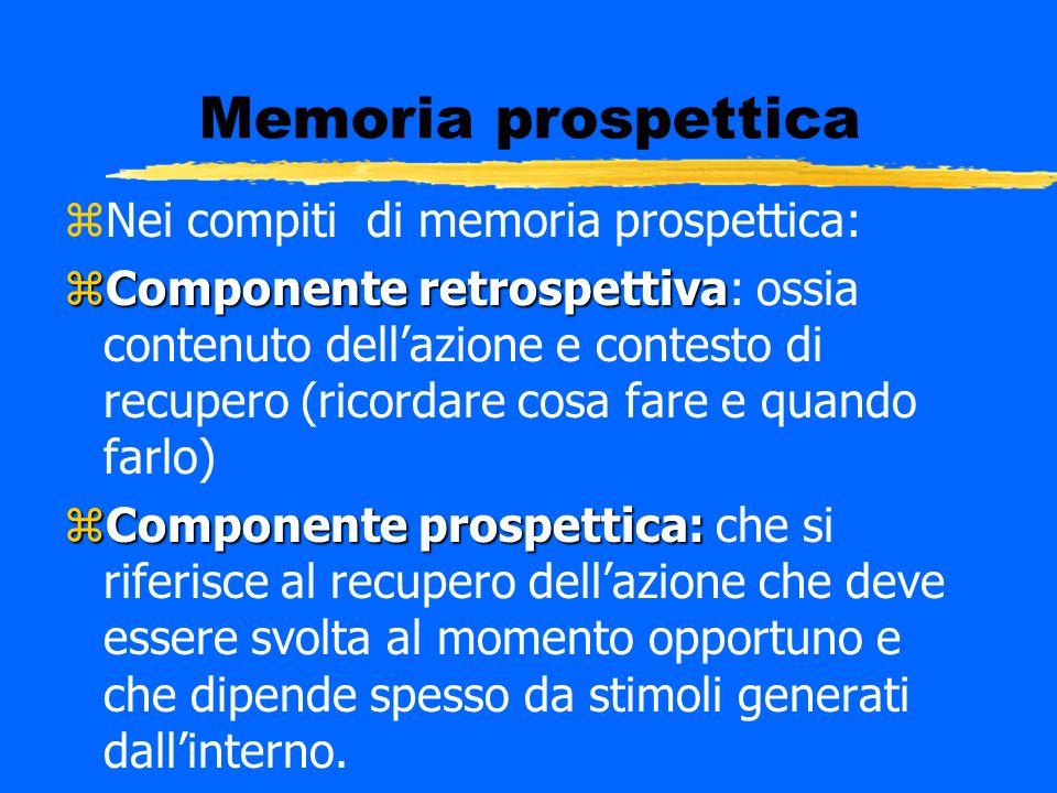 Memoria prospettica zNei compiti di memoria prospettica: zComponente retrospettiva zComponente retrospettiva: ossia contenuto dellazione e contesto di