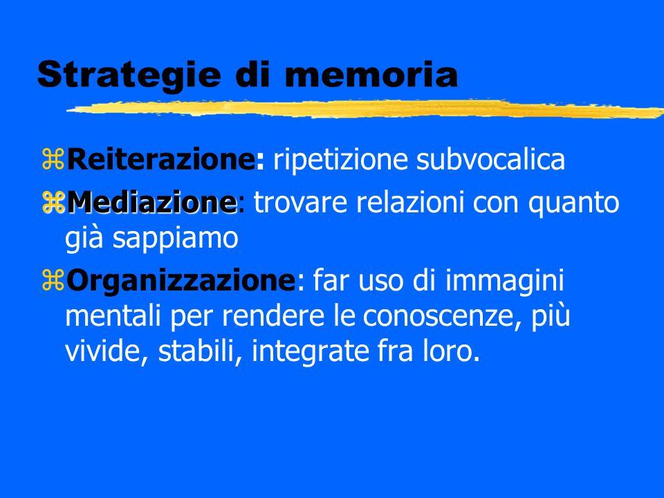 Strategie di memoria zReiterazione: ripetizione subvocalica zMediazione zMediazione: trovare relazioni con quanto già sappiamo zOrganizzazione: far us