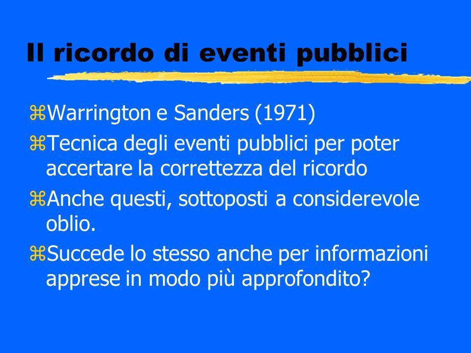 Il ricordo di eventi pubblici zWarrington e Sanders (1971) zTecnica degli eventi pubblici per poter accertare la correttezza del ricordo zAnche questi