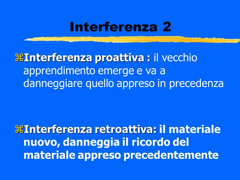 Interferenza 2 zInterferenza proattiva : zInterferenza proattiva : il vecchio apprendimento emerge e va a danneggiare quello appreso in precedenza zIn