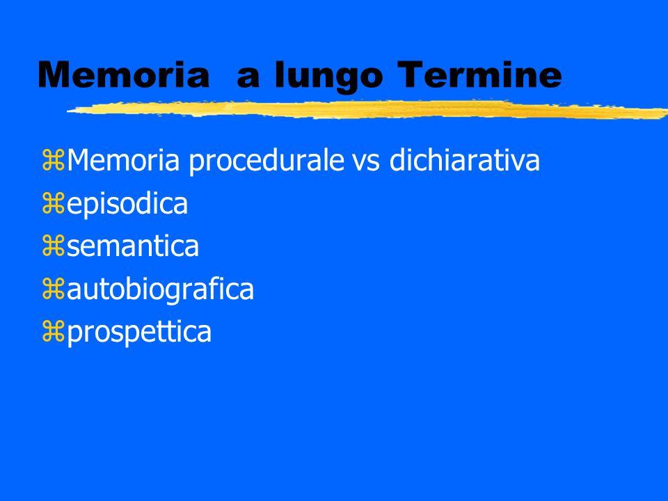 Altre distinzioni zMemoria implicita zMemoria implicita : la memoria implicita, si manifesta, quando la prestazione in un compito è facilitata senza bisogno del ricordo consapevole Memoria esplicita z Memoria esplicita: si manifesta quando la prestazione di un compito richiede il ricordo consapevole delle esperienze precedenti.