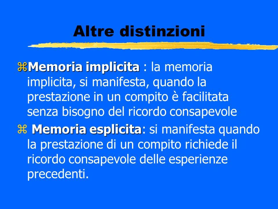 Altre distinzioni zMemoria implicita zMemoria implicita : la memoria implicita, si manifesta, quando la prestazione in un compito è facilitata senza b