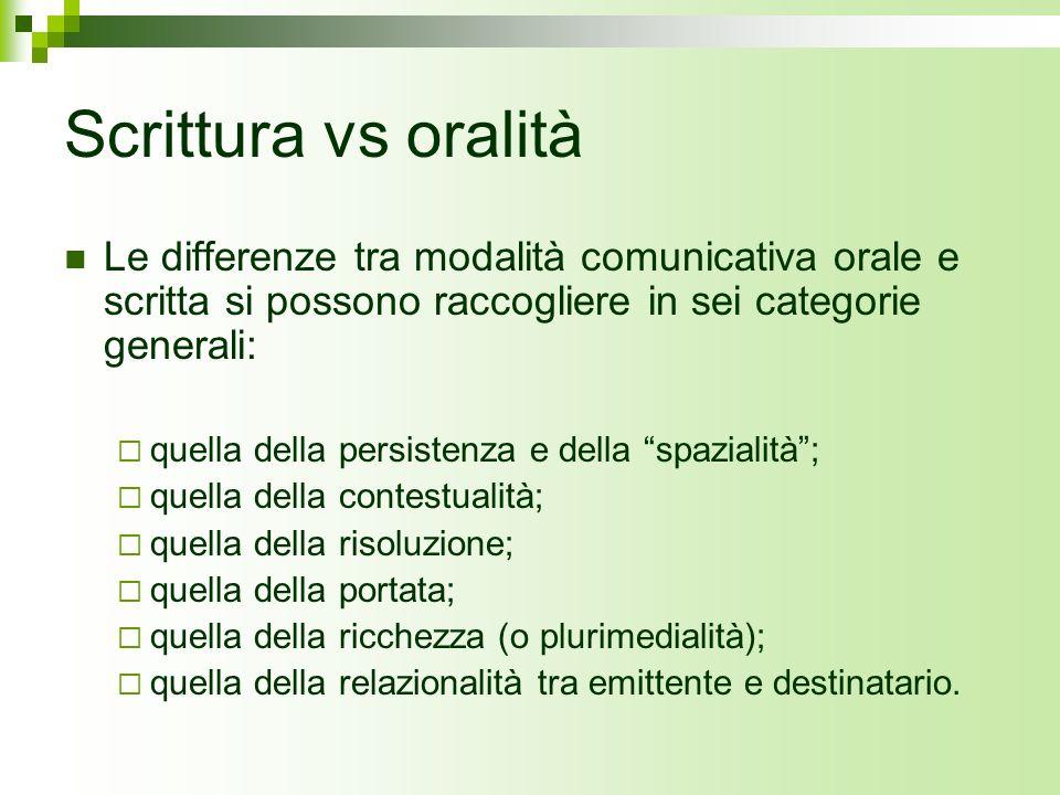 Scrittura vs oralità Le differenze tra modalità comunicativa orale e scritta si possono raccogliere in sei categorie generali: quella della persistenz