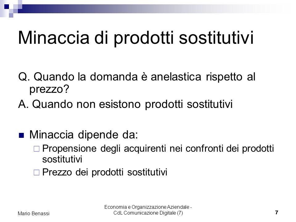 Economia e Organizzazione Aziendale - CdL Comunicazione Digitale (7)7 Mario Benassi Minaccia di prodotti sostitutivi Q.