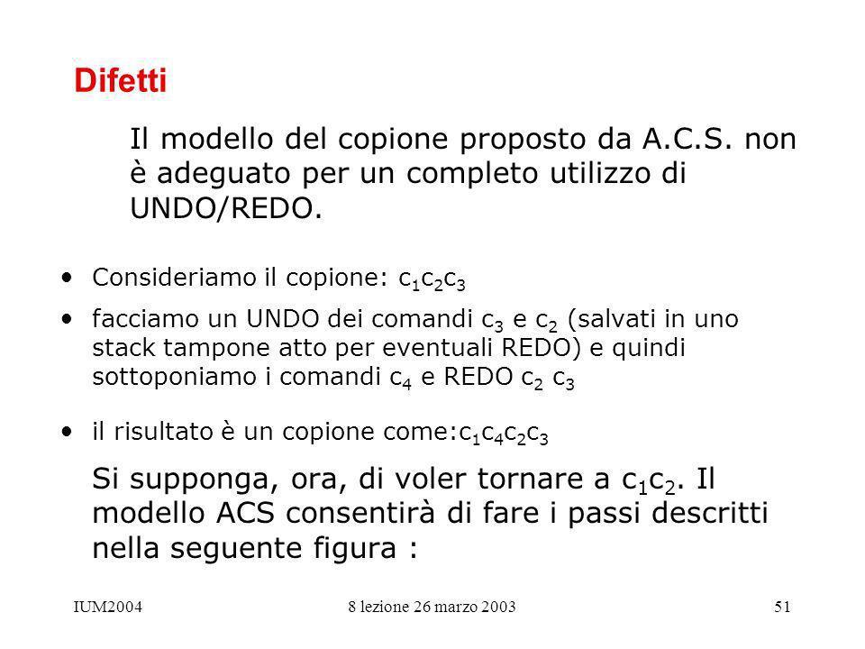 IUM20048 lezione 26 marzo 200351 Difetti Il modello del copione proposto da A.C.S. non è adeguato per un completo utilizzo di UNDO/REDO. Consideriamo