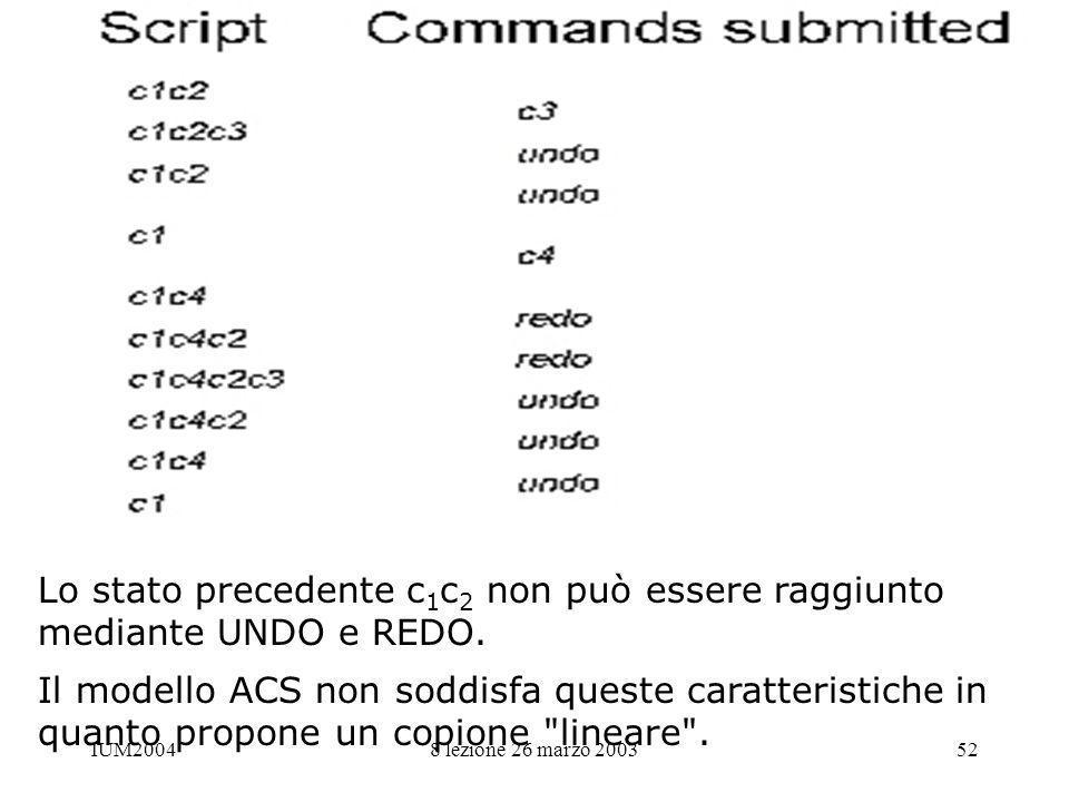 IUM20048 lezione 26 marzo 200352 Lo stato precedente c 1 c 2 non può essere raggiunto mediante UNDO e REDO. Il modello ACS non soddisfa queste caratte