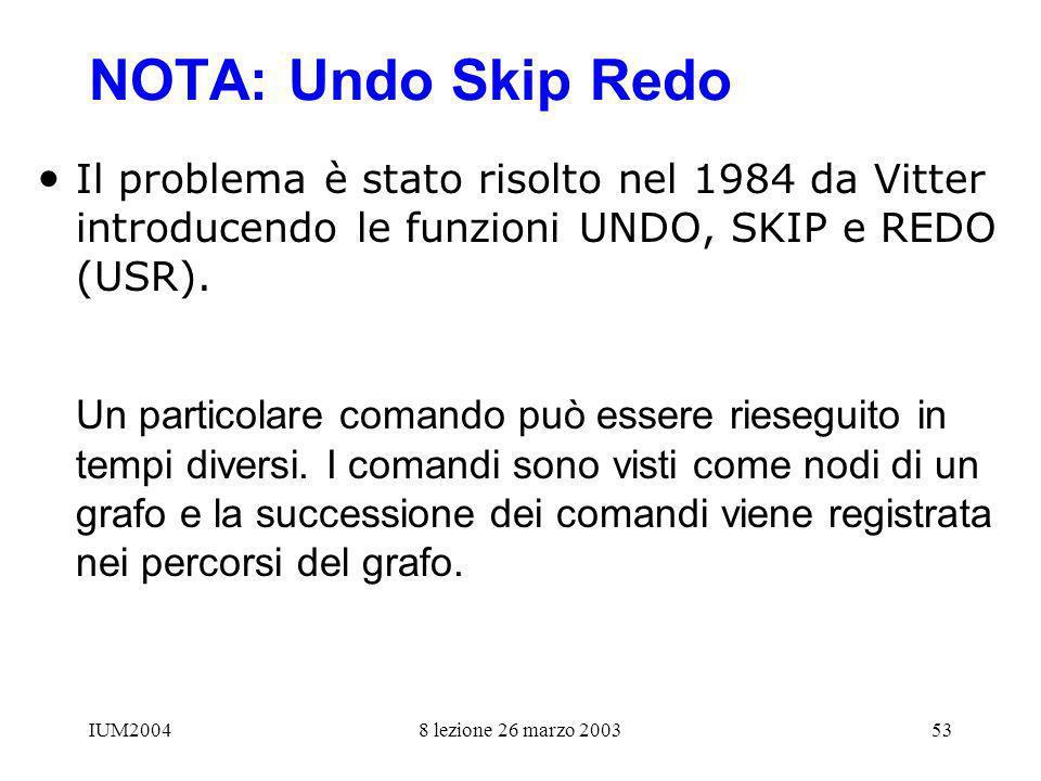 IUM20048 lezione 26 marzo 200353 NOTA: Undo Skip Redo Il problema è stato risolto nel 1984 da Vitter introducendo le funzioni UNDO, SKIP e REDO (USR).
